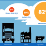 EPA Emissions Report