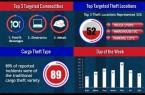 CargoNet Infographic