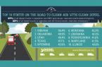 Clean Diesel Diesel Technology Forum