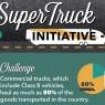 SuperTruck Info